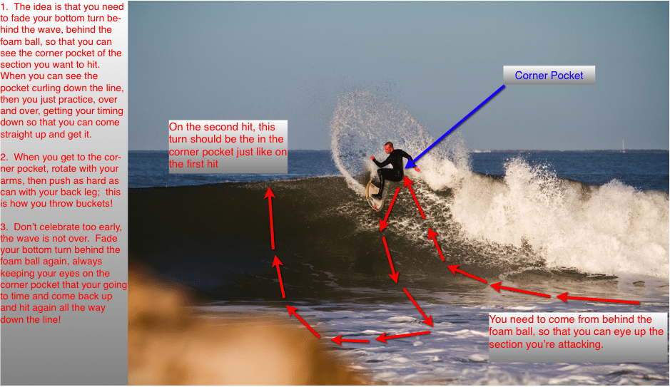 Surf Tip - Throwing Buckets 1